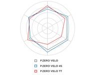Pirelli P ZERO™ Velo TT